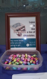 lupus chocolates